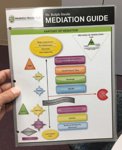 Mediation Guide